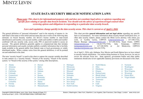 Michigan-Data-Breach-Notification-Laws-1